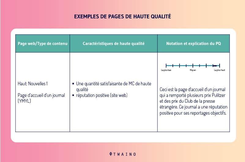 Exemple-de-page-de-quality-pour-illustrer-la-Partie-1-du-SQEG