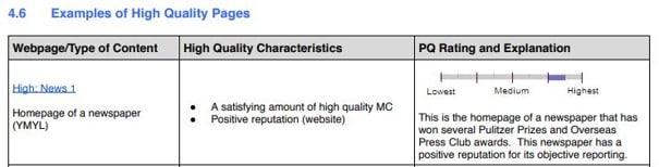 Exemple de page de quality pour illustrer la Partie 1 du SQEG
