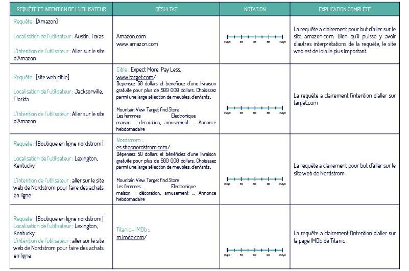 Exemple-pour-illustrer-la-Partie-3-du-SQEG