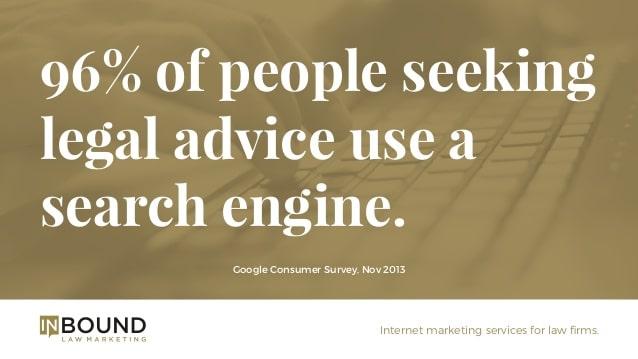 96 pourcents de tous ceux qui recherche un conseil juridique utilisent un moteur de recherche