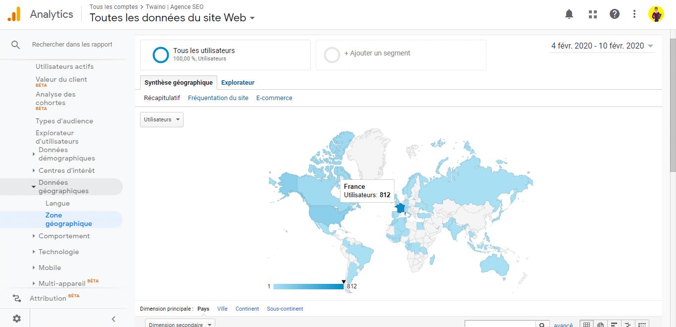 Localisation geographique des visiteurs de twaino