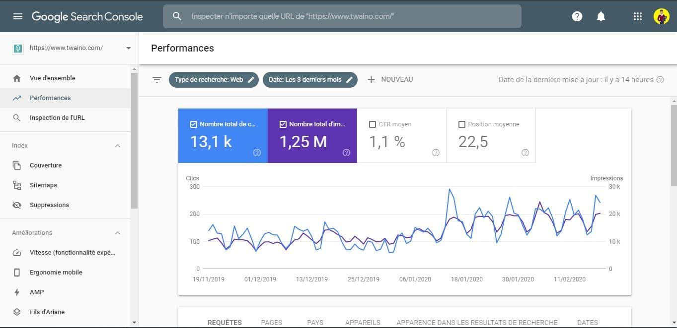 Rapport de performance dans Google Search Console