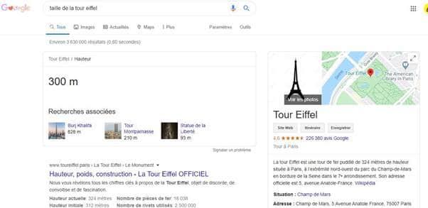 Analyse des entites par Google NLP