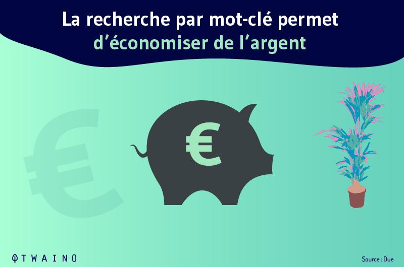 13-Economiser-de-l-argent-grace-a-la-recherche-de-mots-cles