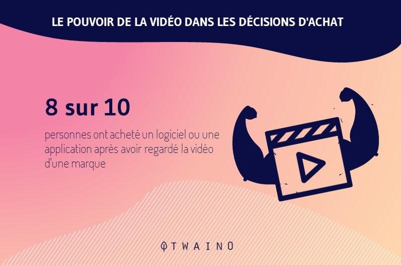 La video influence la decision d achat des consommateurs