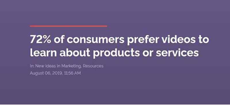 72 pourcents des consommateurs preferent une video pour en savoir plus sur un produit