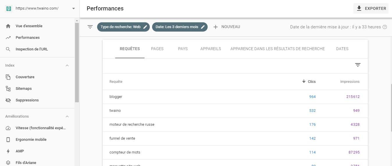 Les requetes de la Search Console