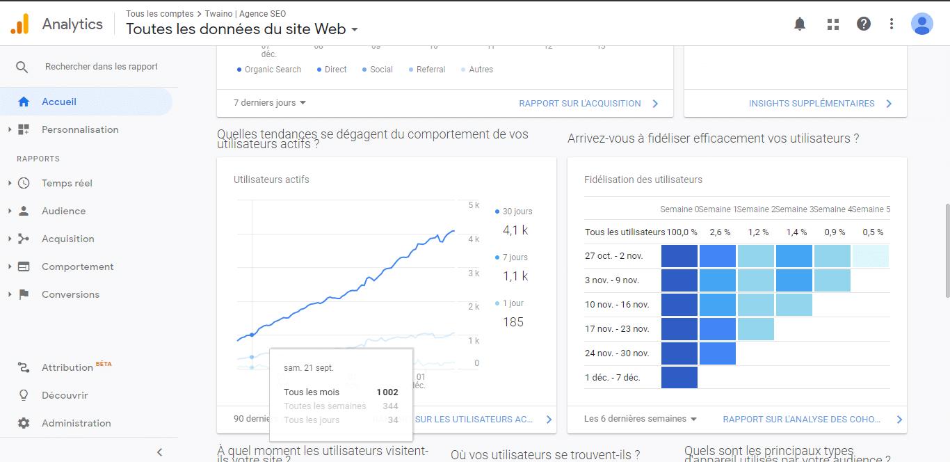 Nombre de visiteurs au 21 septembre 2019