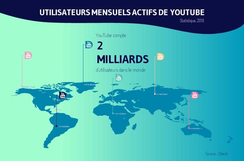 YouTube enregistre 2 milliards de visiteurs mensuels