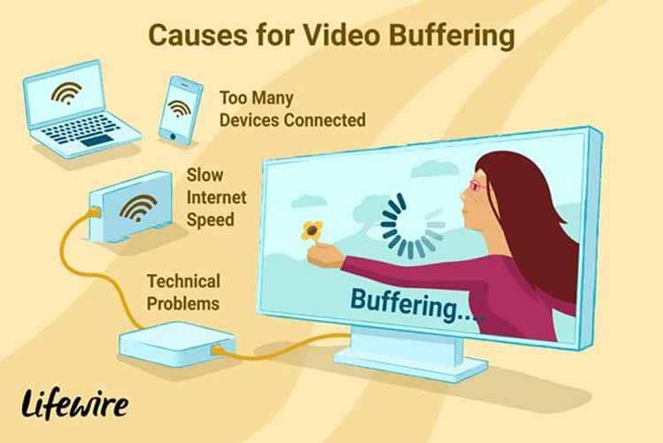Les video autohebergees peuvent connaitre des perturbations