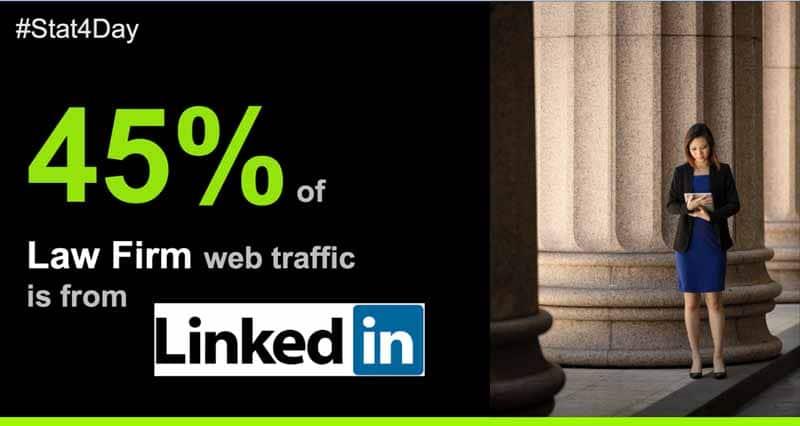 45 pourcents de l ensemble du trafic vers les sites web des cabinets d avocats provient de LinkedIn