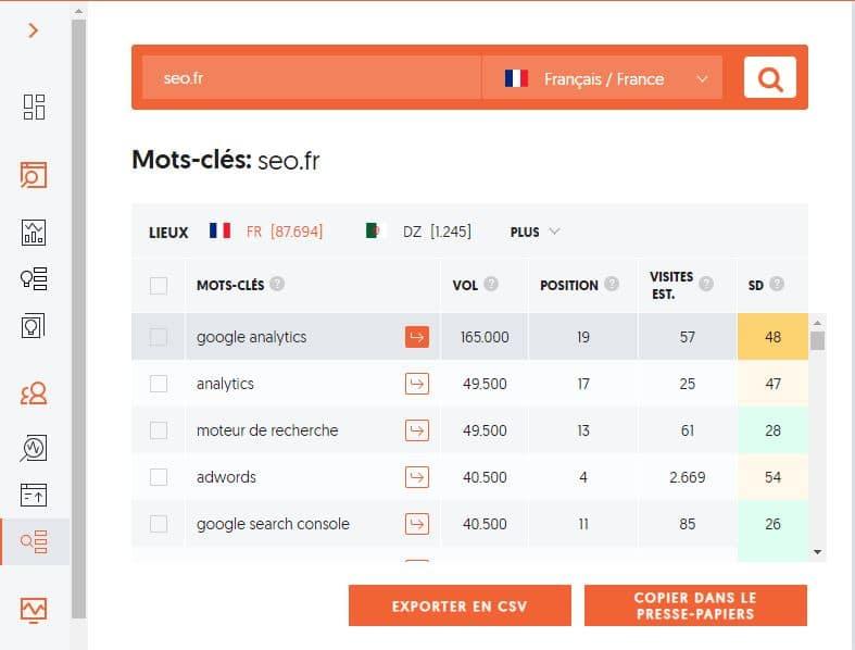 Utiliser des outils pour voir les mots cles sur lesquels vos concurrents se positionnent