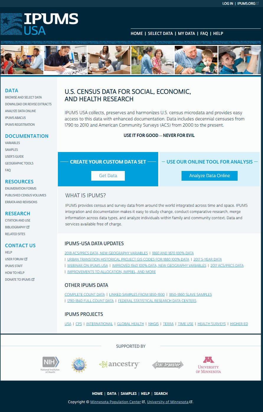 US Census Data for Social, Economic, and Health Research