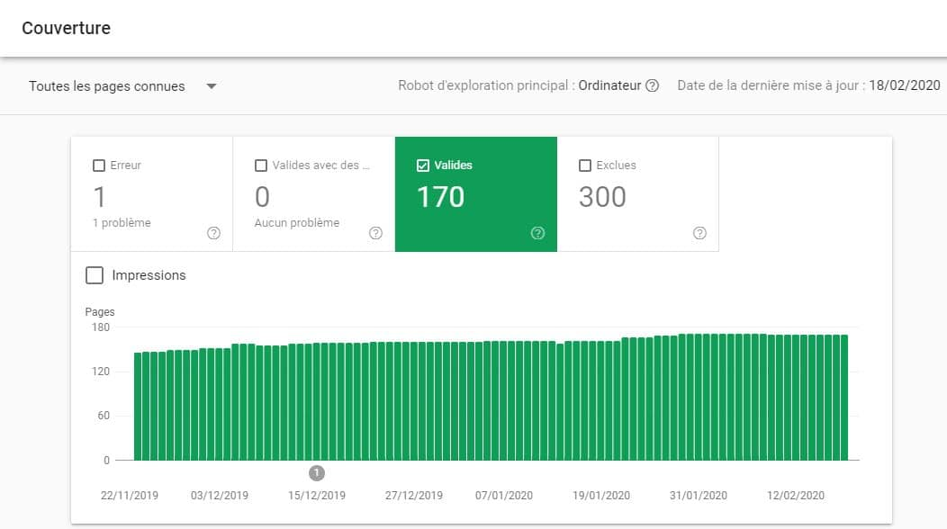 Examiner les pages inddexees dans la Search Console