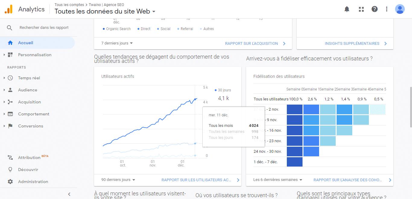 Nombre de visiteurs au 11 decembre 2019