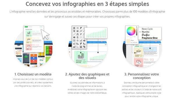 Les 3 etapes de creation d infographie selon Venngage