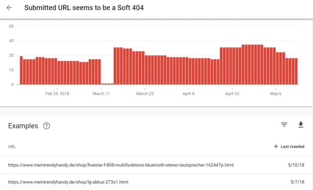 Regler les erreurs soft 404 dans la Searche Console 1