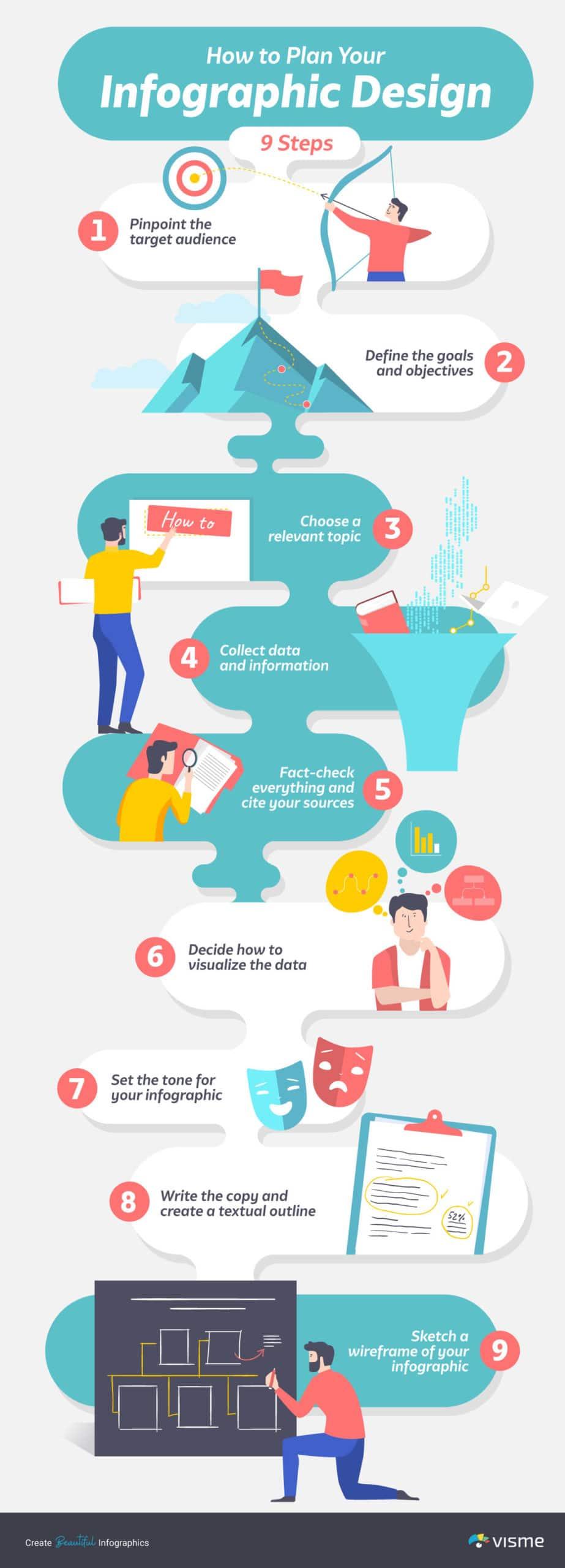 Les differentes etapes pour creer une infographie