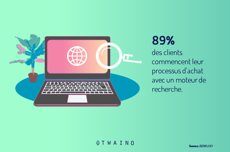 google prefere par les clients local SEO