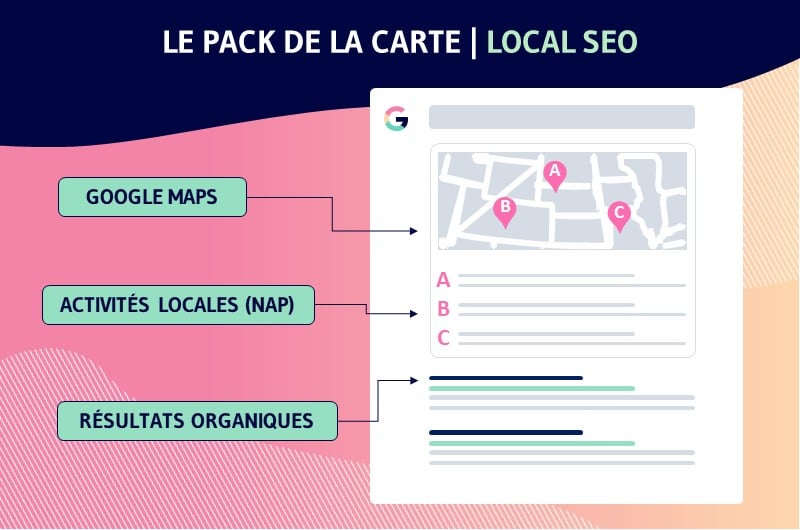 pack local local SEO