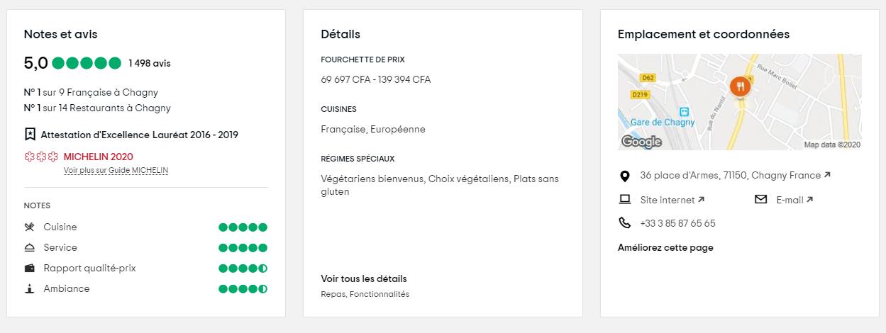 evaluation sur d autres platesformes local SEO