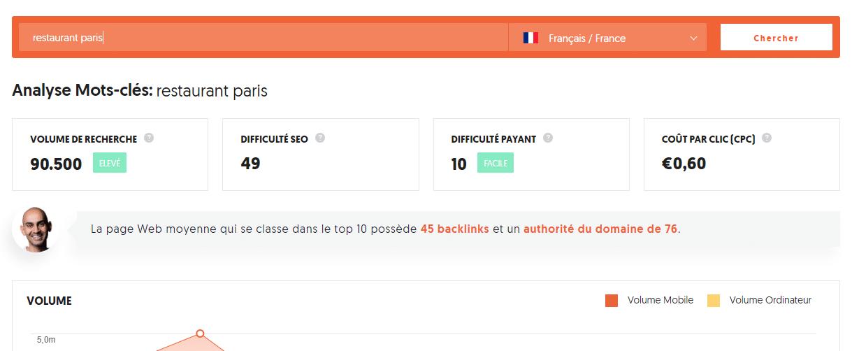 comparaison resultat restaurant paris local SEO