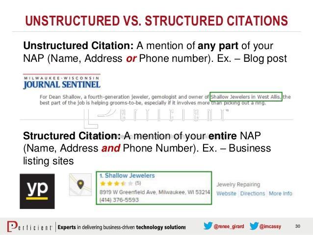 citation non structuree local SEO