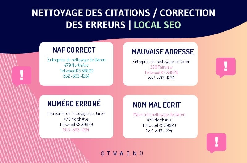 nettiyage des citations local SEO