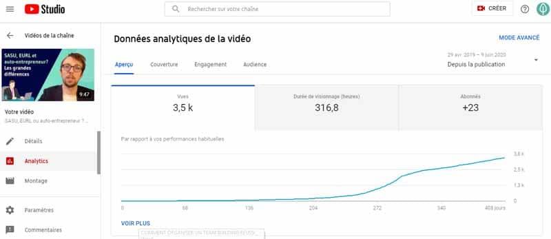utiliser l outil d analyse YouTube pour suivre les statistiques de ses videos