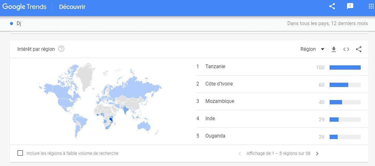 les regions qui sont susceptibles d etres interessees