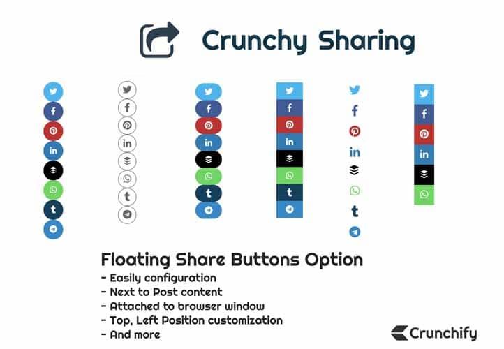 Comment disposer les boutons de reseaux sociaux sur son site