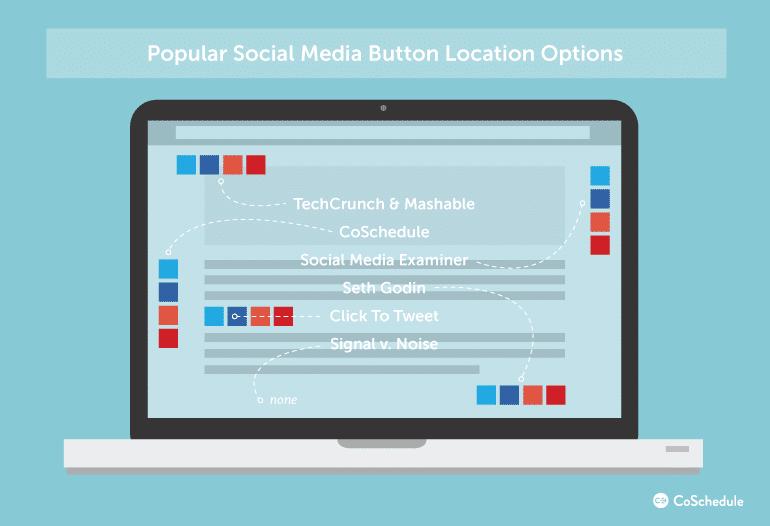A quel endroit placer les boutons des reseaux sociaux sur son site internet