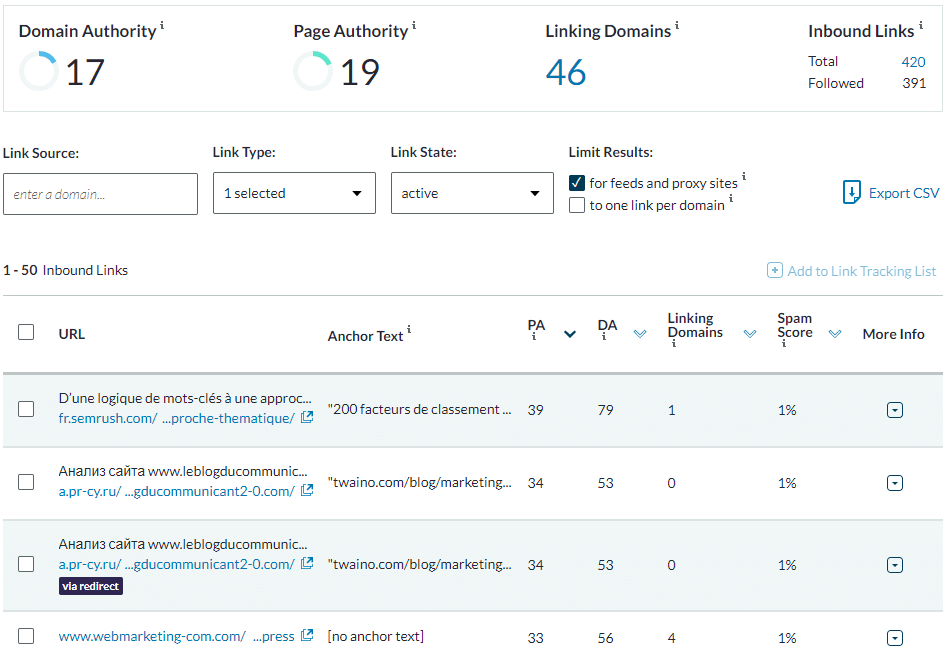 Analyse de profil de liens