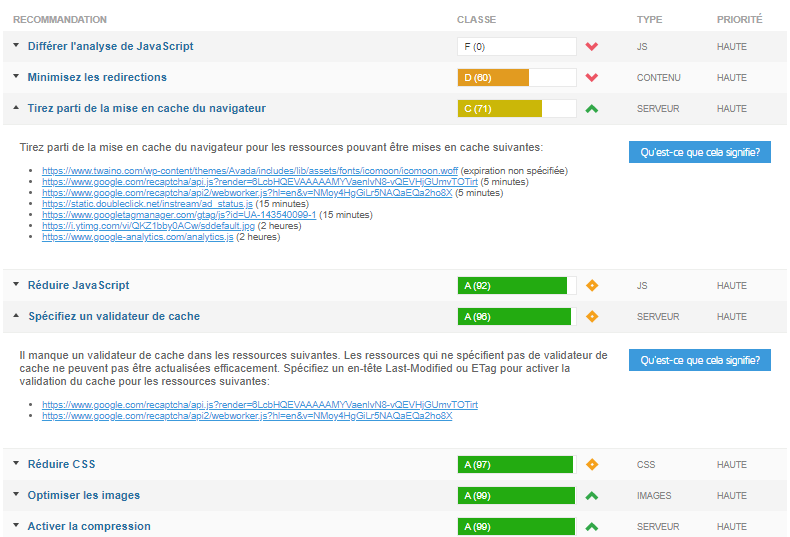 analyse PageSpeed