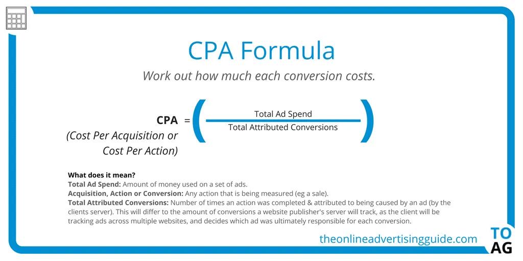 Le cout par conversion (CPA)