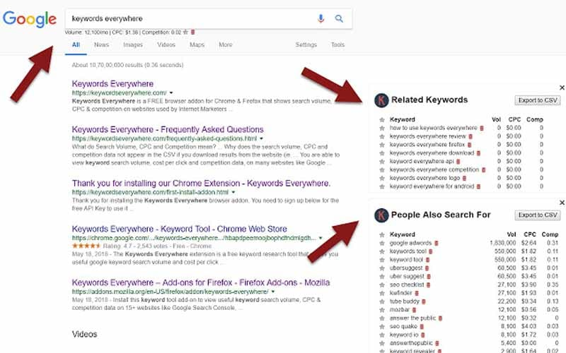 les informations que permet de connaitre Keywords Everywhere quand on tape un mot cle dans Google