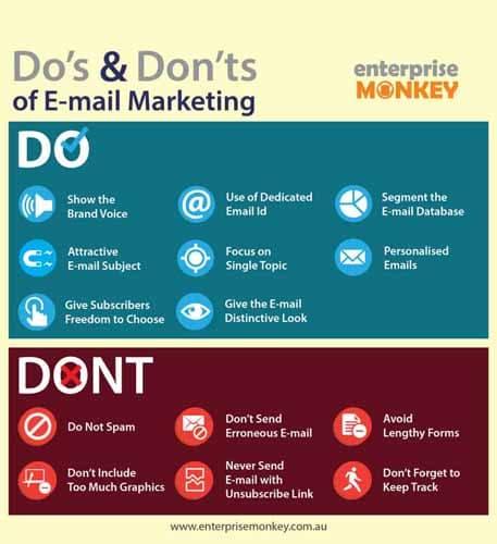 Les regles du marketing par email