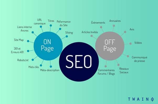 L optimisation SEO Off page de votre fiche produit