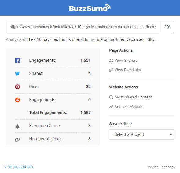 BuzzSumo permet de sonder les articles de la concurrence