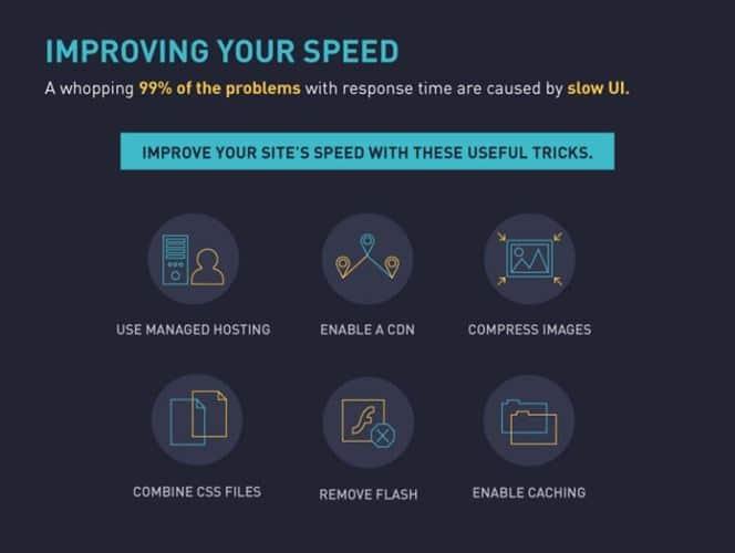 les contenus flash peuvent être responsables de la lenteur de son site internet