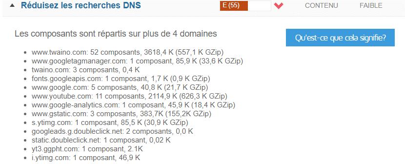 reduire les recherches DNS