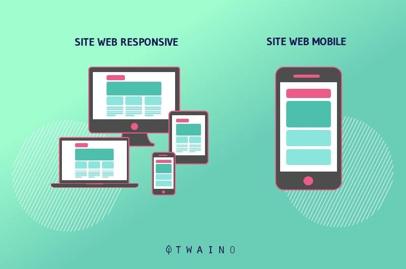 La creation de sites responsives