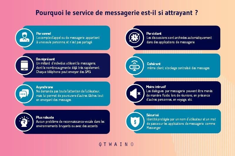 Pourquoi le service clientele sur la messagerie est il si attrayant
