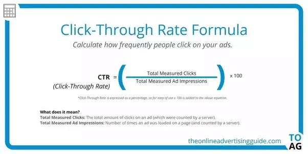 Le taux de clic CTR