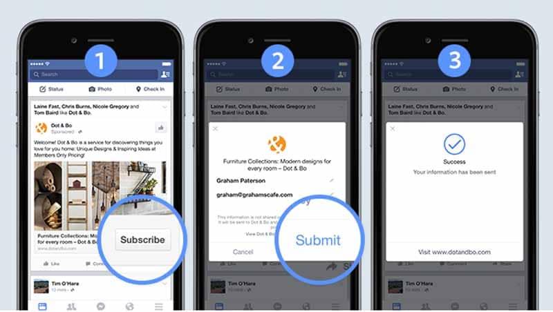 les reseaux sociaux proposent des formats publicitaires specifiquement conçus pour collecter des leads