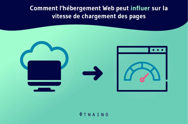 Comment l hebergement web peut influencer sur la vitesse de chargement des pages