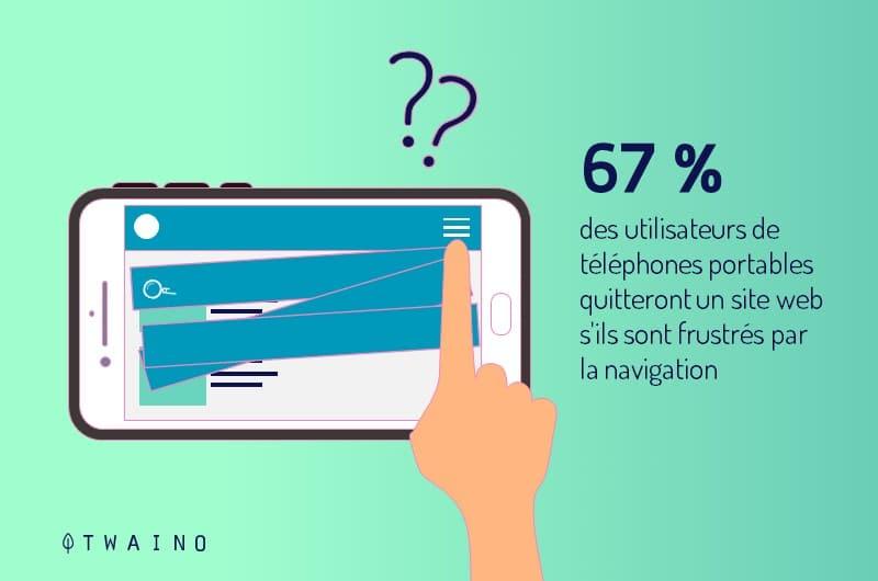 Etude montrant que 67 pourcent des utilisateurs mobiles quitteront un site web s ils sont frustres par la navigation