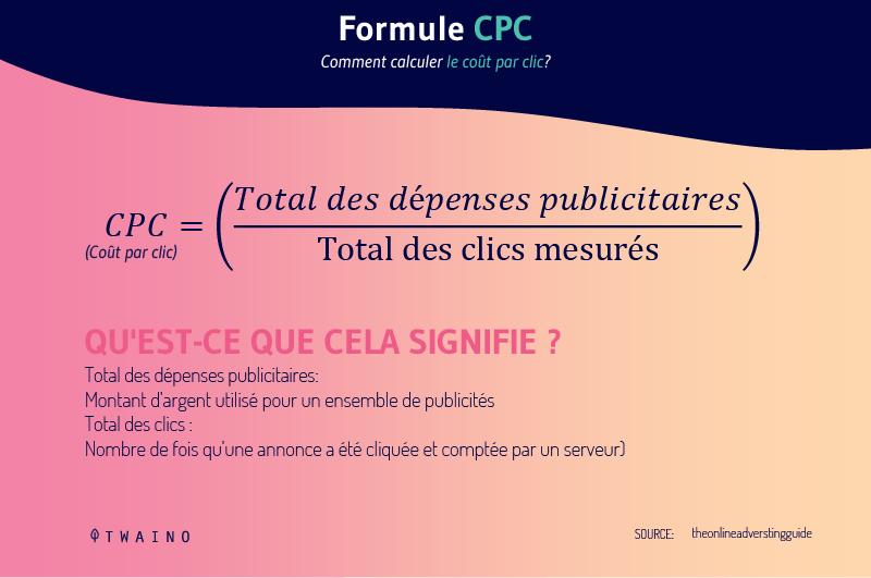 Formule CPC coment calculer le cout par clic