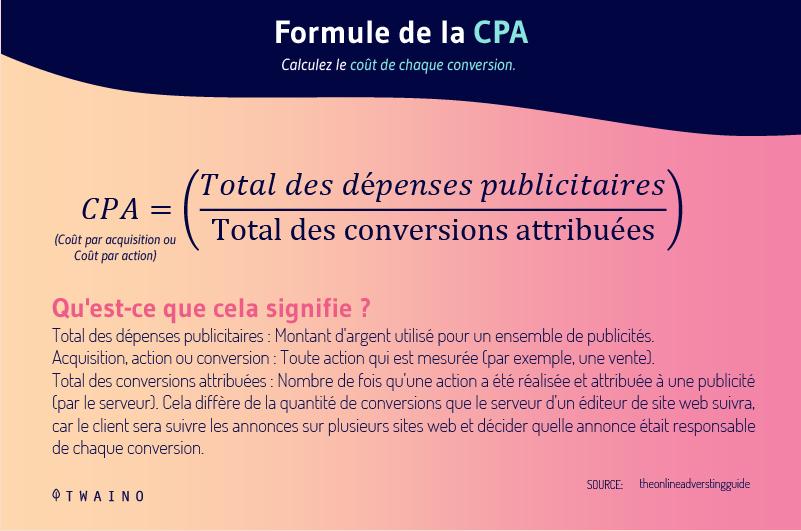 Formule de la CPA