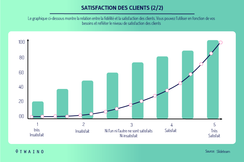 Le-score-de-satisfaction-client